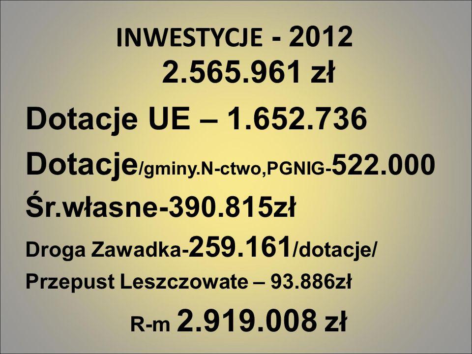 INWESTYCJE - 2012 2.565.961 zł Dotacje UE – 1.652.736 Dotacje /gminy.N-ctwo,PGNIG- 522.000 Śr.własne-390.815zł Droga Zawadka- 259.161 /dotacje/ Przepu