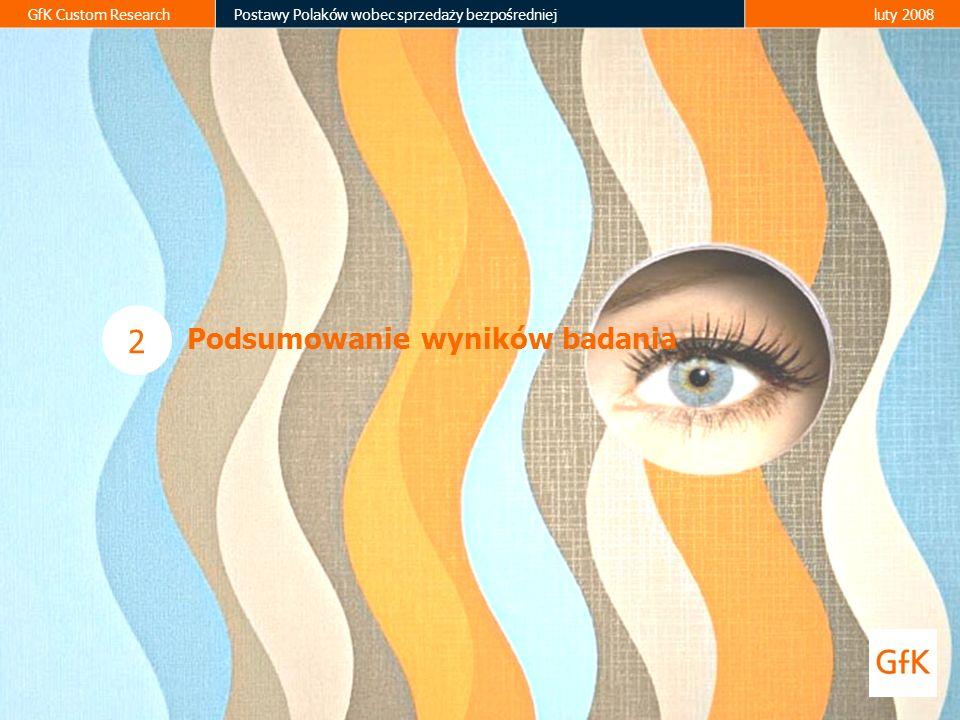 GfK Custom ResearchPostawy Polaków wobec sprzedaży bezpośredniejluty 2008 2 Podsumowanie wyników badania