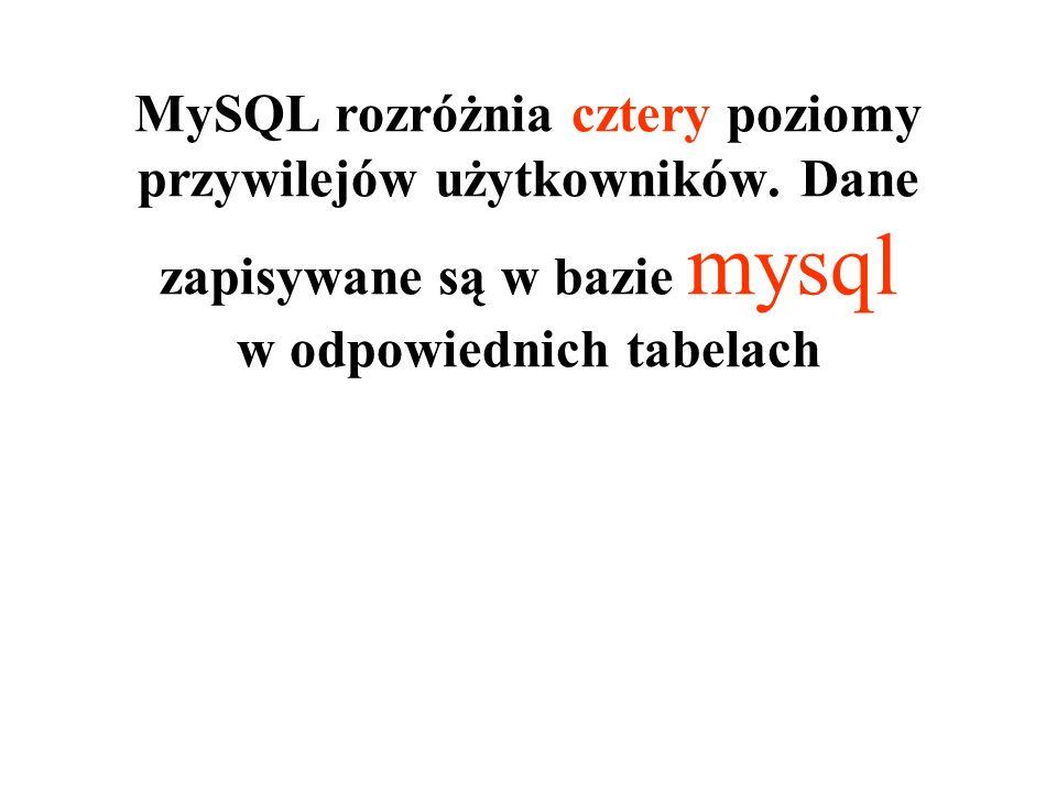 MySQL rozróżnia cztery poziomy przywilejów użytkowników.