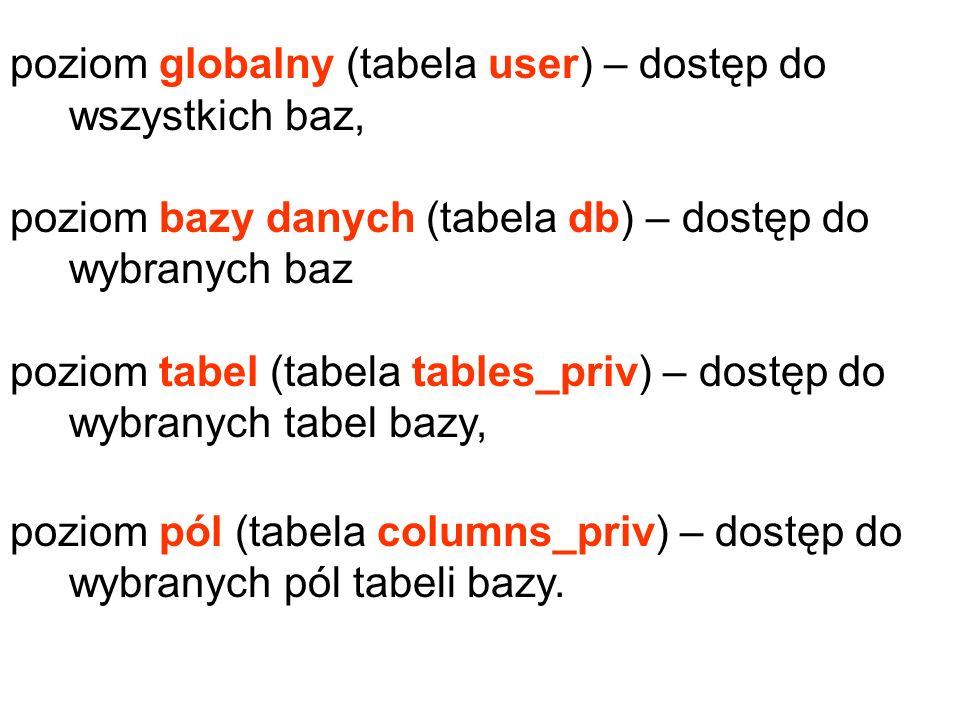 poziom globalny (tabela user) – dostęp do wszystkich baz, poziom bazy danych (tabela db) – dostęp do wybranych baz poziom tabel (tabela tables_priv) – dostęp do wybranych tabel bazy, poziom pól (tabela columns_priv) – dostęp do wybranych pól tabeli bazy.
