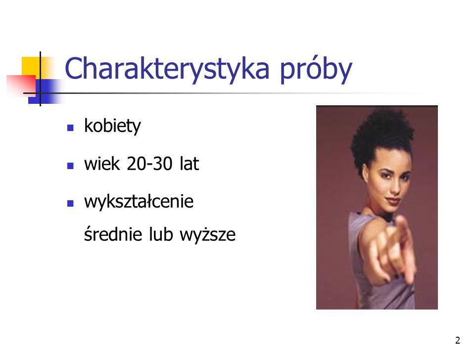 2 Charakterystyka próby kobiety wiek 20-30 lat wykształcenie średnie lub wyższe