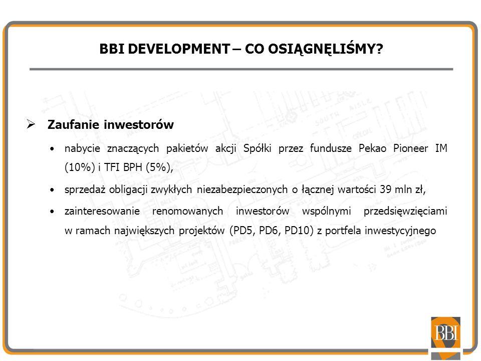 BBI DEVELOPMENT – CO OSIĄGNĘLIŚMY? Zaufanie inwestorów nabycie znaczących pakietów akcji Spółki przez fundusze Pekao Pioneer IM (10%) i TFI BPH (5%),