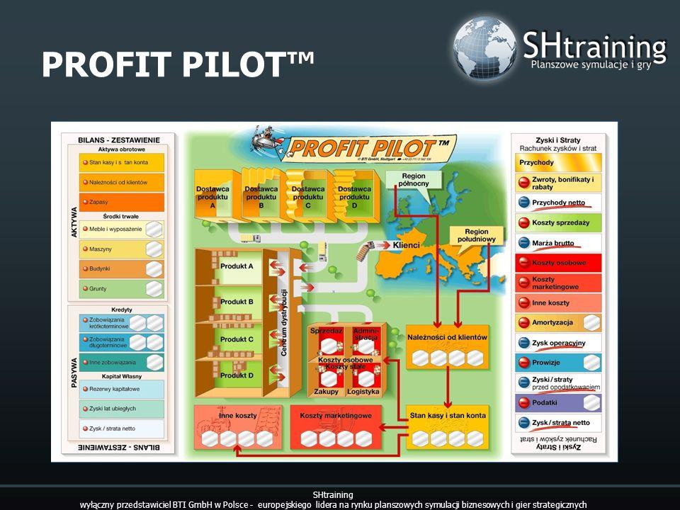 PROFIT PILOT SHtraining wyłączny przedstawiciel BTI GmbH w Polsce - europejskiego lidera na rynku planszowych symulacji biznesowych i gier strategiczn