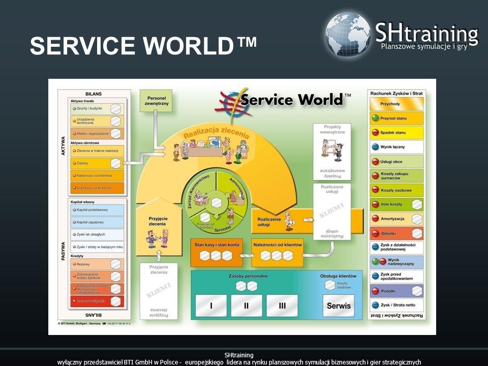 SERVICE WORLD SHtraining wyłączny przedstawiciel BTI GmbH w Polsce - europejskiego lidera na rynku planszowych symulacji biznesowych i gier strategicz