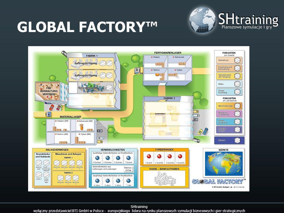 GLOBAL FACTORY SHtraining wyłączny przedstawiciel BTI GmbH w Polsce - europejskiego lidera na rynku planszowych symulacji biznesowych i gier strategic