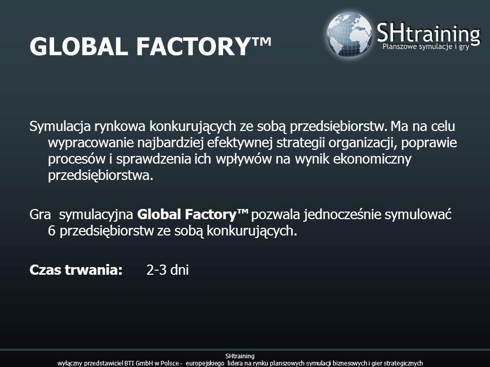 GLOBAL FACTORY Symulacja rynkowa konkurujących ze sobą przedsiębiorstw. Ma na celu wypracowanie najbardziej efektywnej strategii organizacji, poprawie