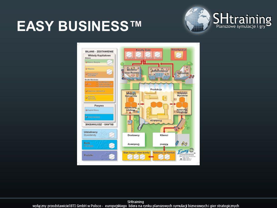 EASY BUSINESS SHtraining wyłączny przedstawiciel BTI GmbH w Polsce - europejskiego lidera na rynku planszowych symulacji biznesowych i gier strategicz