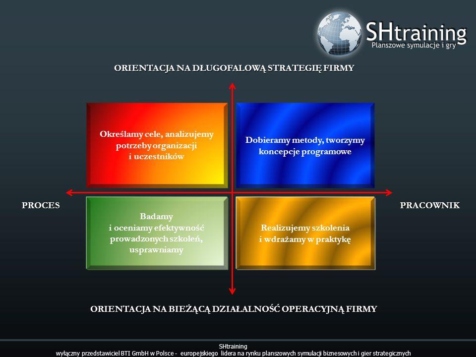 SHtraining wyłączny przedstawiciel BTI GmbH w Polsce - europejskiego lidera na rynku planszowych symulacji biznesowych i gier strategicznych Określamy