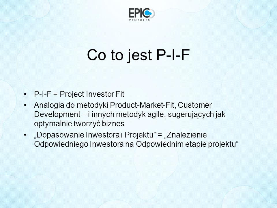 Epic Ventures – doradztwo dla startupów internetowych Przygotowanie produktu Weryfikacja rynku Weryfikacja modelu biznesowego Złożenie biznesplanu Przygotowanie prognoz wyników i kosztów Ogólnie o prawie spółek, przedsiębiorczości,....czyli
