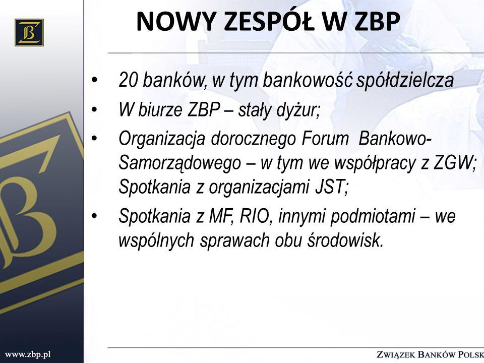 NOWY ZESPÓŁ W ZBP 20 banków, w tym bankowość spółdzielcza W biurze ZBP – stały dyżur; Organizacja dorocznego Forum Bankowo- Samorządowego – w tym we w