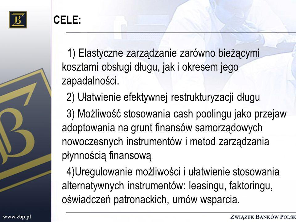 CELE: 1) Elastyczne zarządzanie zarówno bieżącymi kosztami obsługi długu, jak i okresem jego zapadalności. 2) Ułatwienie efektywnej restrukturyzacji d