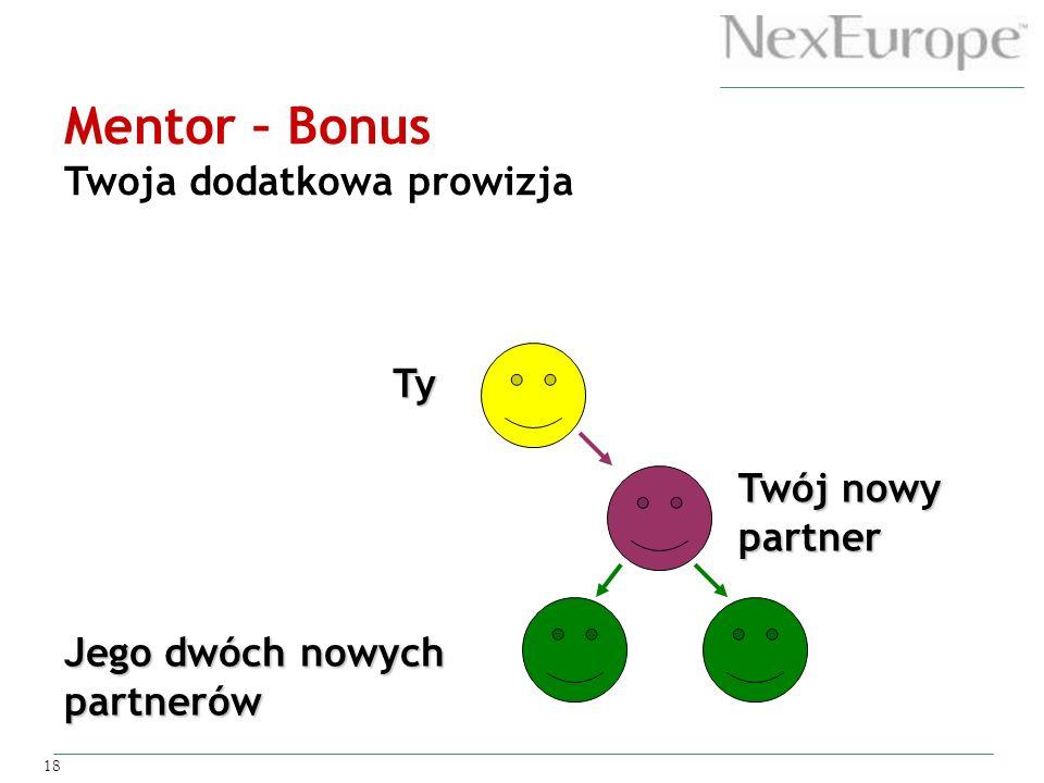 18 Mentor – Bonus Twoja dodatkowa prowizja Ty Twój nowy partner Jego dwóch nowych partnerów