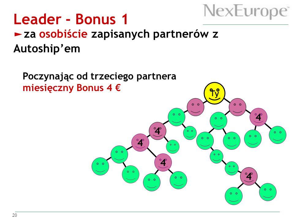 20 Leader - Bonus 1 za osobiście zapisanych partnerów z Autoshipem Poczynając od trzeciego partnera miesięczny Bonus 4 Ty 4 4 4 4 4