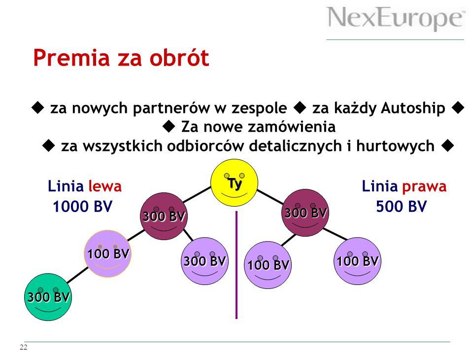 22 1000 BV500 BV Linia prawaLinia lewa 300 BV Ty 100 BV za nowych partnerów w zespole za każdy Autoship Za nowe zamówienia za wszystkich odbiorców det