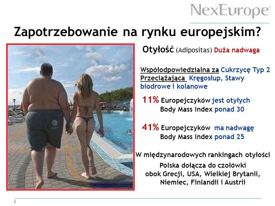 3 Zapotrzebowanie na rynku europejskim? Otyłość (Adipositas) Duża nadwaga 11% Europejczyków jest otyłych Body Mass Index ponad 30 41% Europejczyków ma