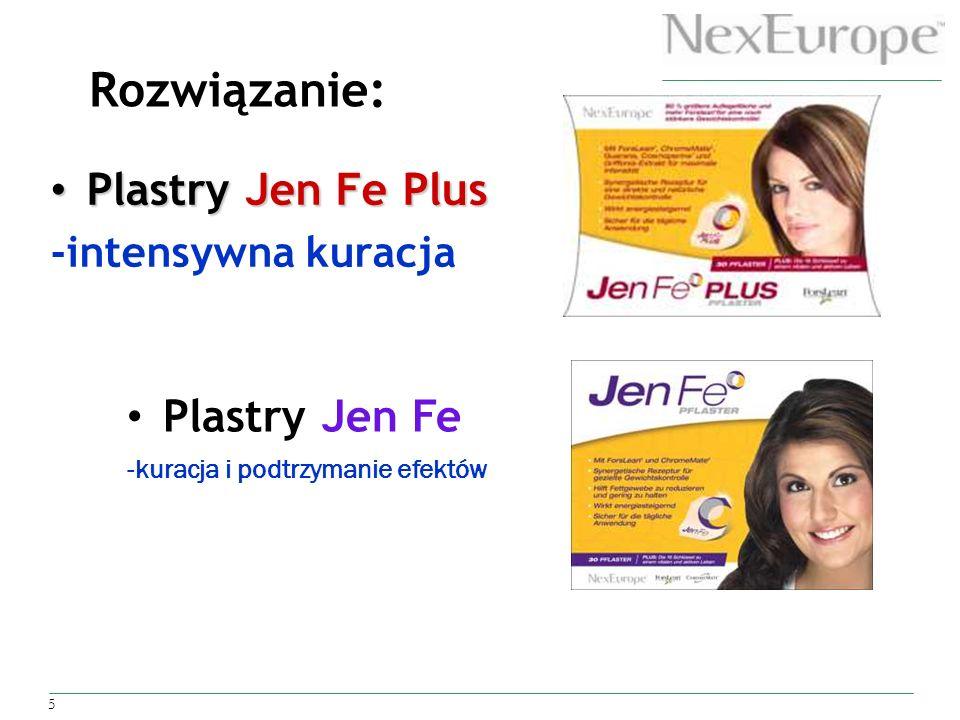 5 Plastry Jen Fe Plus Plastry Jen Fe Plus -intensywna kuracja Plastry Jen Fe -kuracja i podtrzymanie efektów Rozwiązanie: