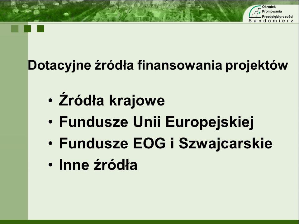 Dotacyjne źródła finansowania projektów Źródła krajowe Fundusze Unii Europejskiej Fundusze EOG i Szwajcarskie Inne źródła