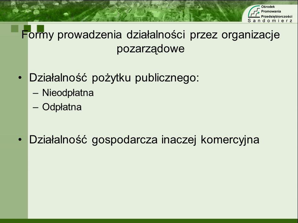 Formy prowadzenia działalności przez organizacje pozarządowe Działalność pożytku publicznego: –Nieodpłatna –Odpłatna Działalność gospodarcza inaczej k