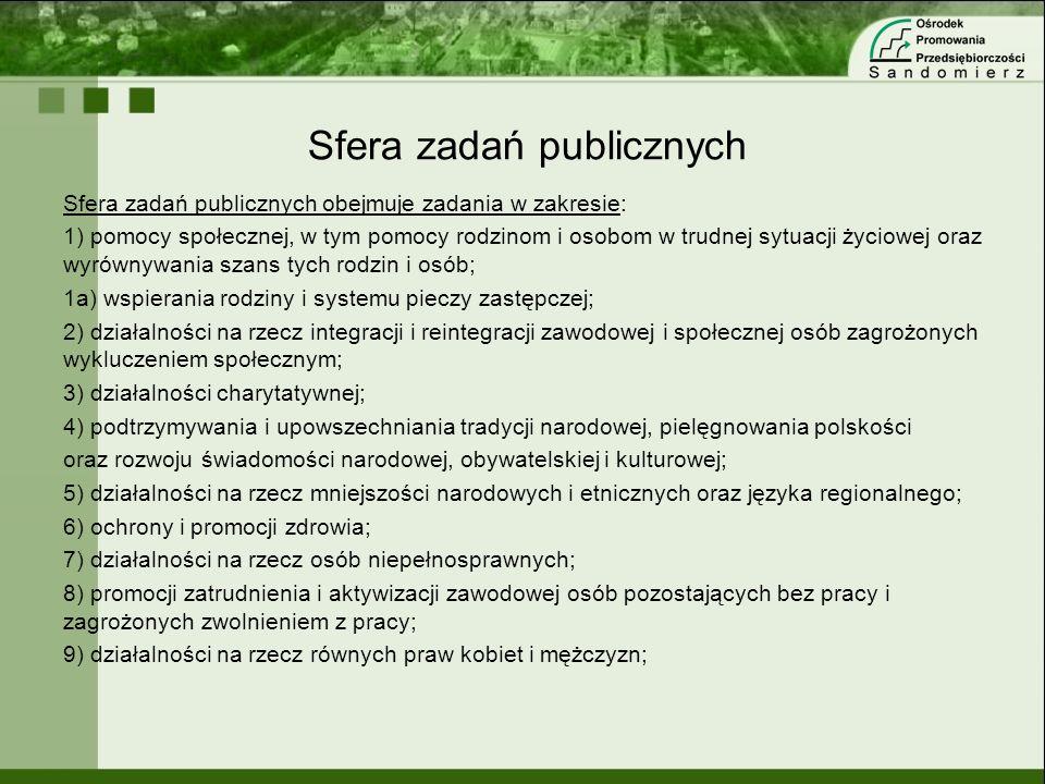 Sfera zadań publicznych Sfera zadań publicznych obejmuje zadania w zakresie: 1) pomocy społecznej, w tym pomocy rodzinom i osobom w trudnej sytuacji ż