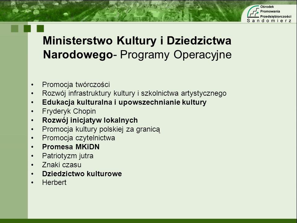 Ministerstwo Kultury i Dziedzictwa Narodowego - Programy Operacyjne c.d.