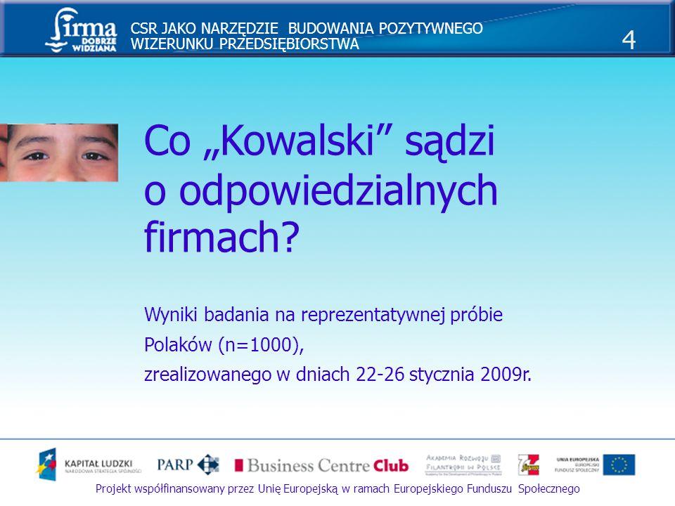 CSR JAKO NARZĘDZIE BUDOWANIA POZYTYWNEGO WIZERUNKU PRZEDSIĘBIORSTWA 15 Projekt współfinansowany przez Unię Europejską w ramach Europejskiego Funduszu Społecznego Opinie przedsiębiorców o CSR Wyniki badania jakościowego w grupie przedsiębiorców zrealizowanego w dniach 21-22 stycznia 2009r.