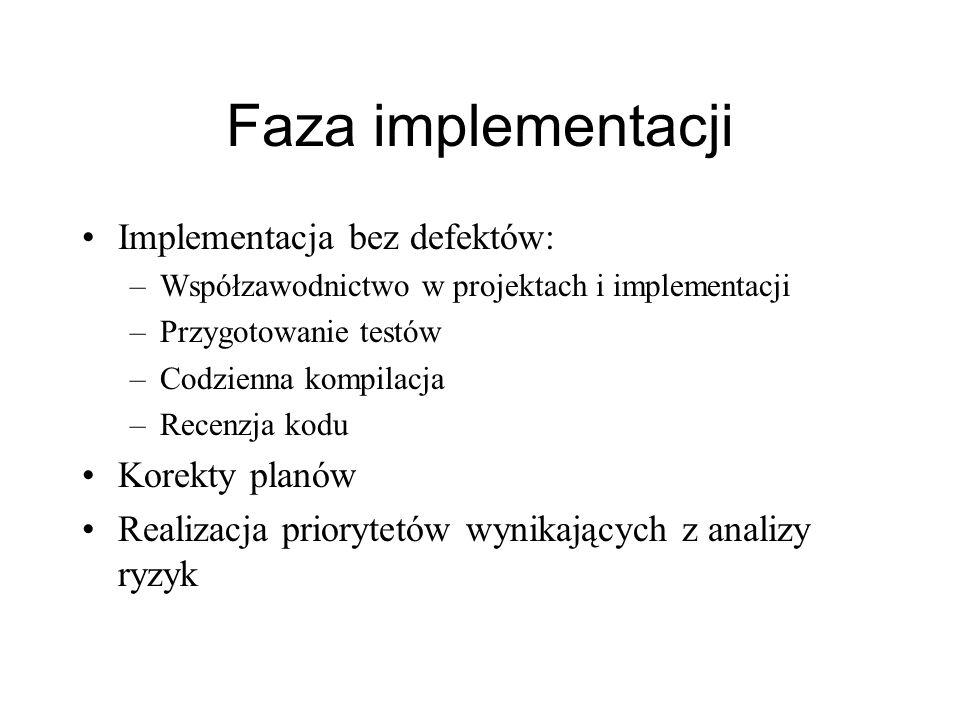 Faza implementacji Implementacja bez defektów: –Współzawodnictwo w projektach i implementacji –Przygotowanie testów –Codzienna kompilacja –Recenzja ko