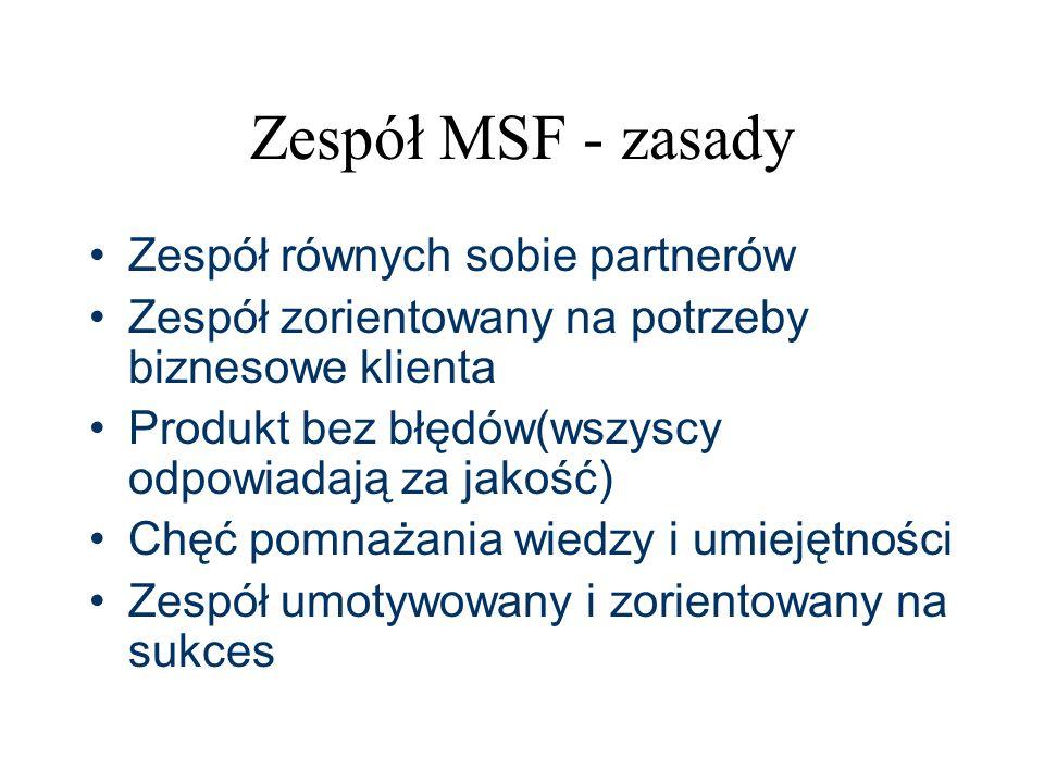 Zespół MSF - zasady Zespół równych sobie partnerów Zespół zorientowany na potrzeby biznesowe klienta Produkt bez błędów(wszyscy odpowiadają za jakość)