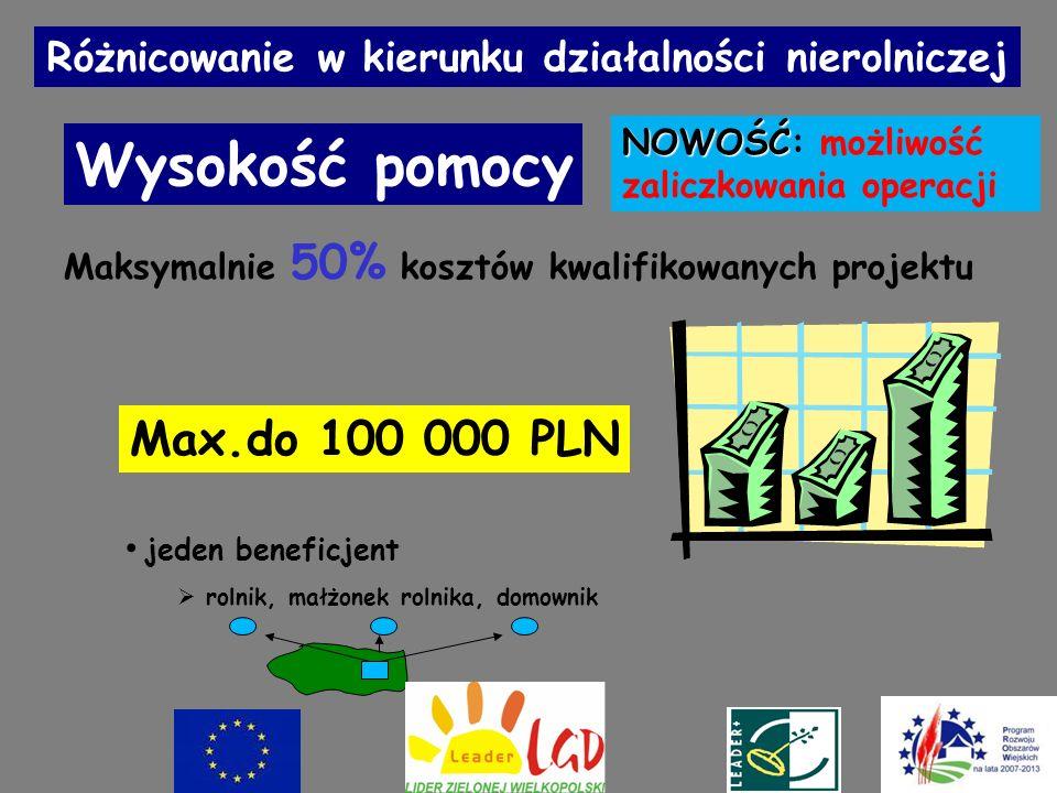 Wysokość pomocy Max.do 100 000 PLN jeden beneficjent rolnik, małżonek rolnika, domownik Maksymalnie 50% kosztów kwalifikowanych projektu Różnicowanie w kierunku działalności nierolniczej NOWOŚĆ NOWOŚĆ: możliwość zaliczkowania operacji
