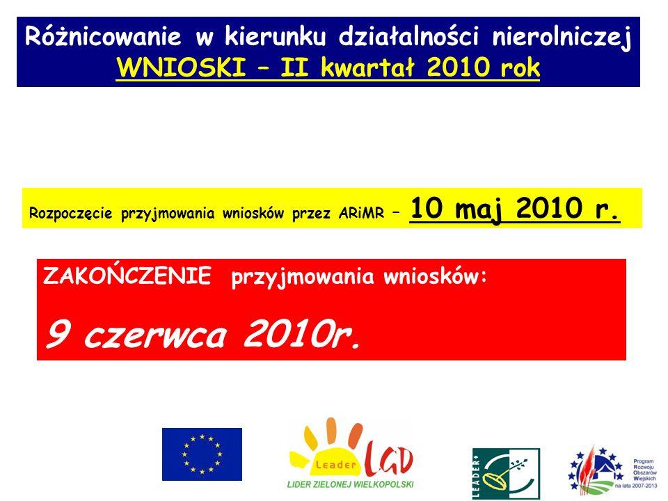 WNIOSKI – II kwartał 2010 rok Rozpoczęcie przyjmowania wniosków przez ARiMR – 10 maj 2010 r.