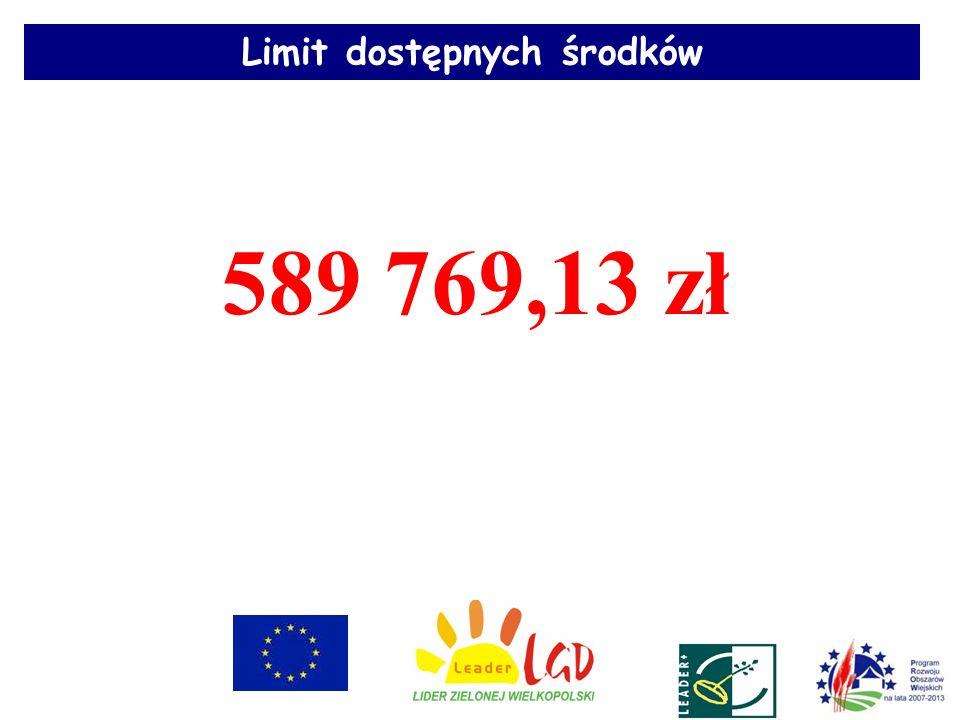 Limit dostępnych środków 589 769,13 zł