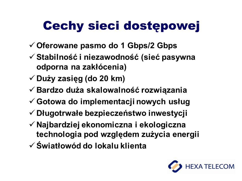 Cechy sieci dostępowej Oferowane pasmo do 1 Gbps/2 Gbps Stabilność i niezawodność (sieć pasywna odporna na zakłócenia) Duży zasięg (do 20 km) Bardzo d