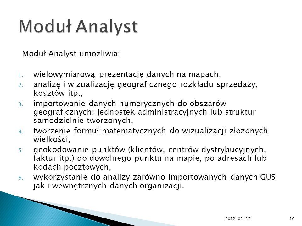 Moduł Analyst umożliwia: 1. wielowymiarową prezentację danych na mapach, 2.