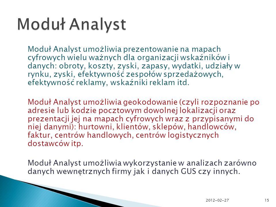 Moduł Analyst umożliwia prezentowanie na mapach cyfrowych wielu ważnych dla organizacji wskaźników i danych: obroty, koszty, zyski, zapasy, wydatki, udziały w rynku, zyski, efektywność zespołów sprzedażowych, efektywność reklamy, wskaźniki reklam itd.