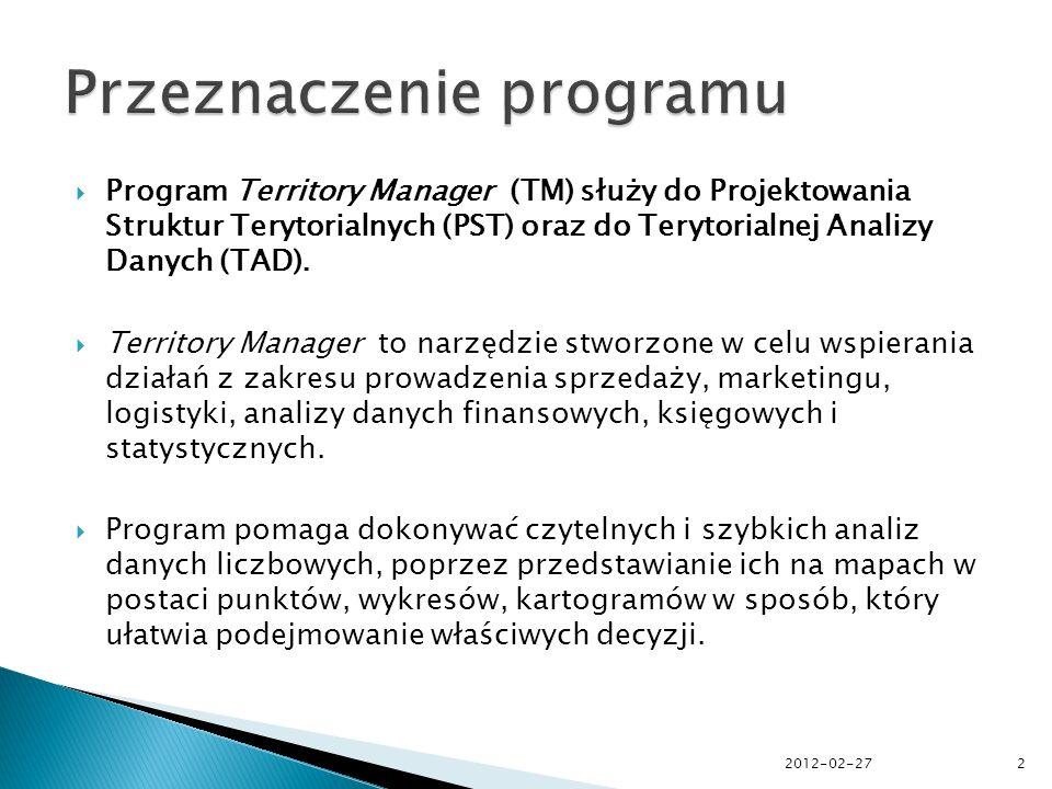 W programie Territory Manager wydzielone są dwie podstawowe funkcjonalności: 1.