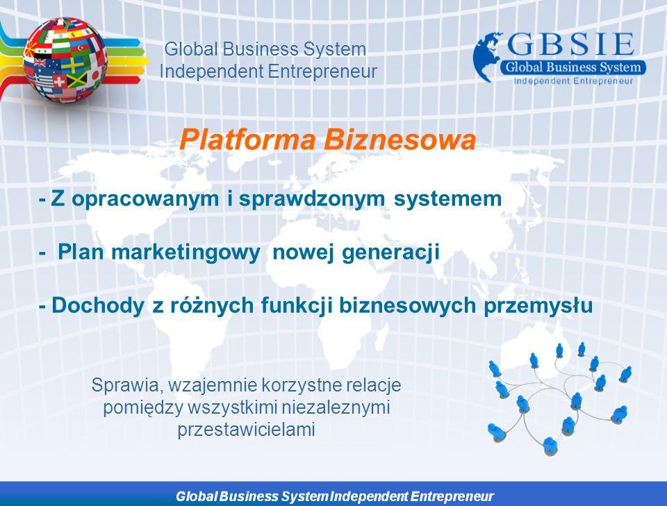 GBSIE – to nowa generacja biznesu MLM.GBSIE – to biznes międzynarodowy.