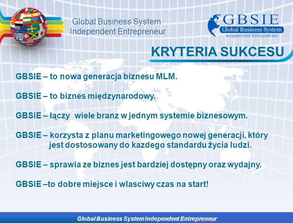 KRYTERIA SUKCESU Statut Kraju * Rejestracja wstępna jest bezpłatna Global Business System Independent Entrepreneur