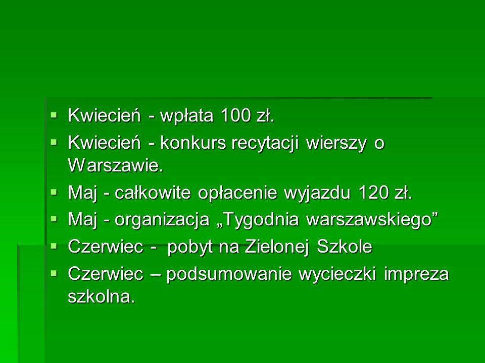 Kwiecień - wpłata 100 zł. Kwiecień - wpłata 100 zł.