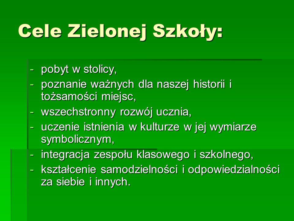 Opieka: -wychowawcy i nauczyciele gimnazjum -warszawscy przewodnicy z Biura Turystycznego TRAKT -pracownicy kulturalno- oświatowi