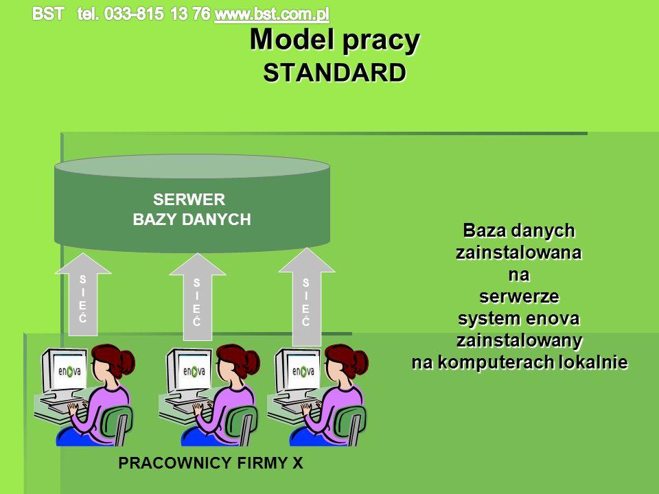 Model pracy STANDARD SERWER BAZY DANYCH SIEĆSIEĆ SIEĆSIEĆ SIEĆSIEĆ Baza danych zainstalowananaserwerze system enova zainstalowany na komputerach lokal