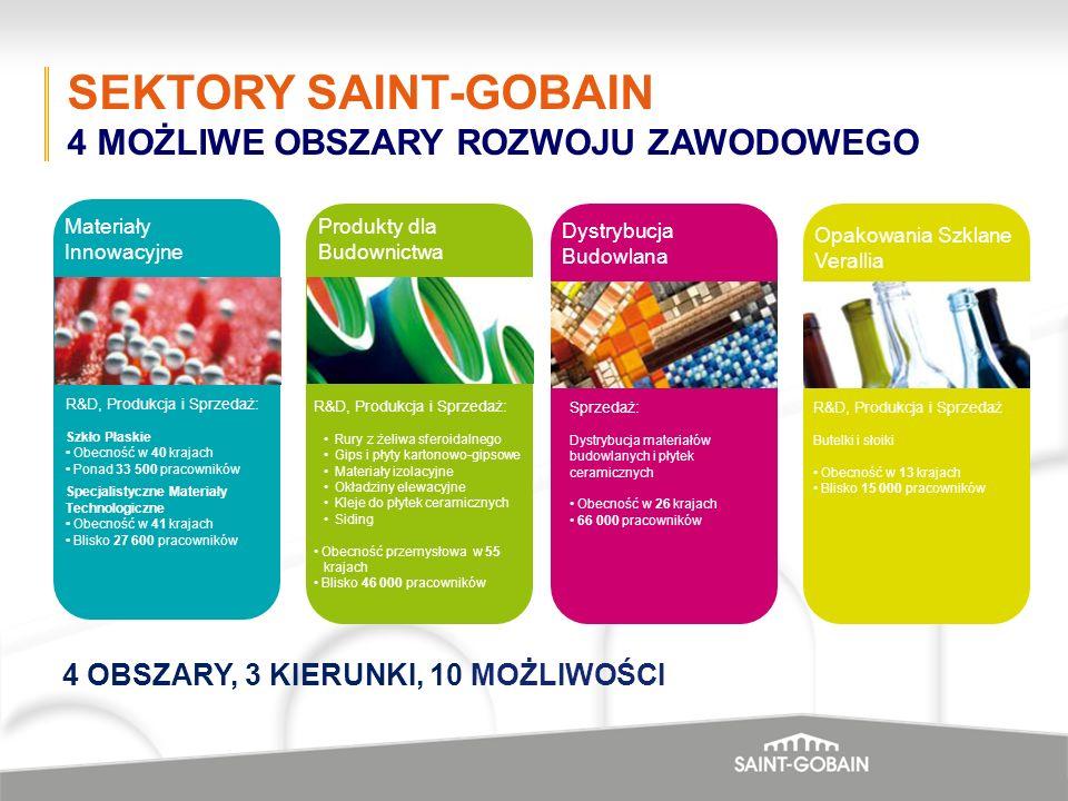 13 SEKTORY SAINT-GOBAIN 4 MOŻLIWE OBSZARY ROZWOJU ZAWODOWEGO R&D, Produkcja i Sprzedaż Butelki i słoiki Obecność w 13 krajach Blisko 15 000 pracownikó