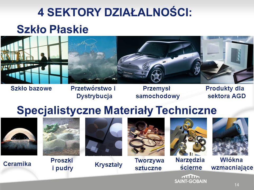 14 Szkło Płaskie Szkło bazowe Przemysł samochodowy Przetwórstwo i Dystrybucja Produkty dla sektora AGD Specjalistyczne Materiały Techniczne Proszki i