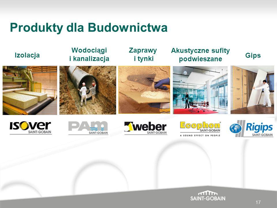 17 Izolacja Wodociągi i kanalizacja Akustyczne sufity podwieszane Zaprawy i tynki Gips Produkty dla Budownictwa
