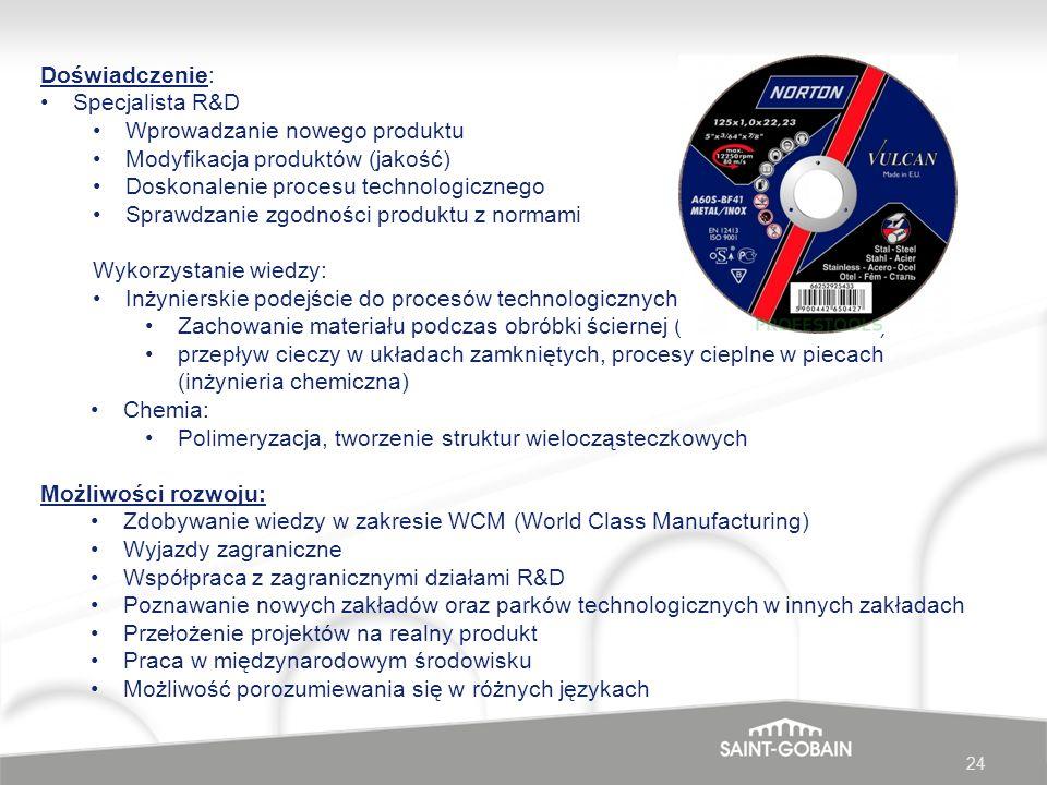 24 Doświadczenie: Specjalista R&D Wprowadzanie nowego produktu Modyfikacja produktów (jakość) Doskonalenie procesu technologicznego Sprawdzanie zgodno