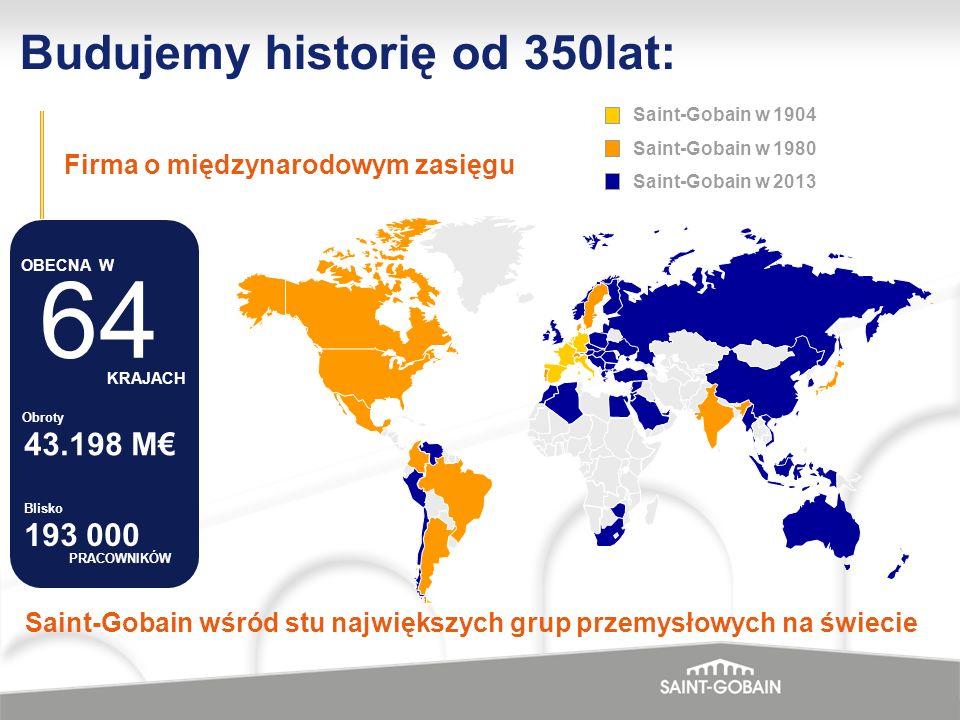 5 Firma o międzynarodowym zasięgu Saint-Gobain w 1904 Saint-Gobain w 1980 Saint-Gobain w 2013 Budujemy historię od 350lat: Saint-Gobain wśród stu najw