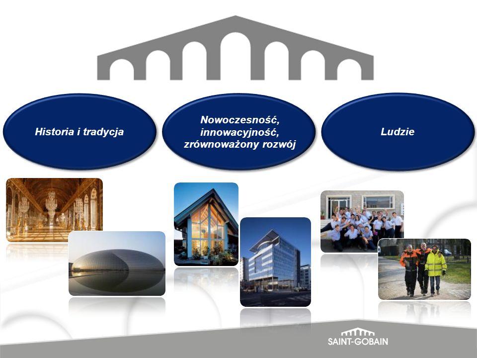 6 Historia i tradycja Nowoczesność, innowacyjność, zrównoważony rozwój Ludzie