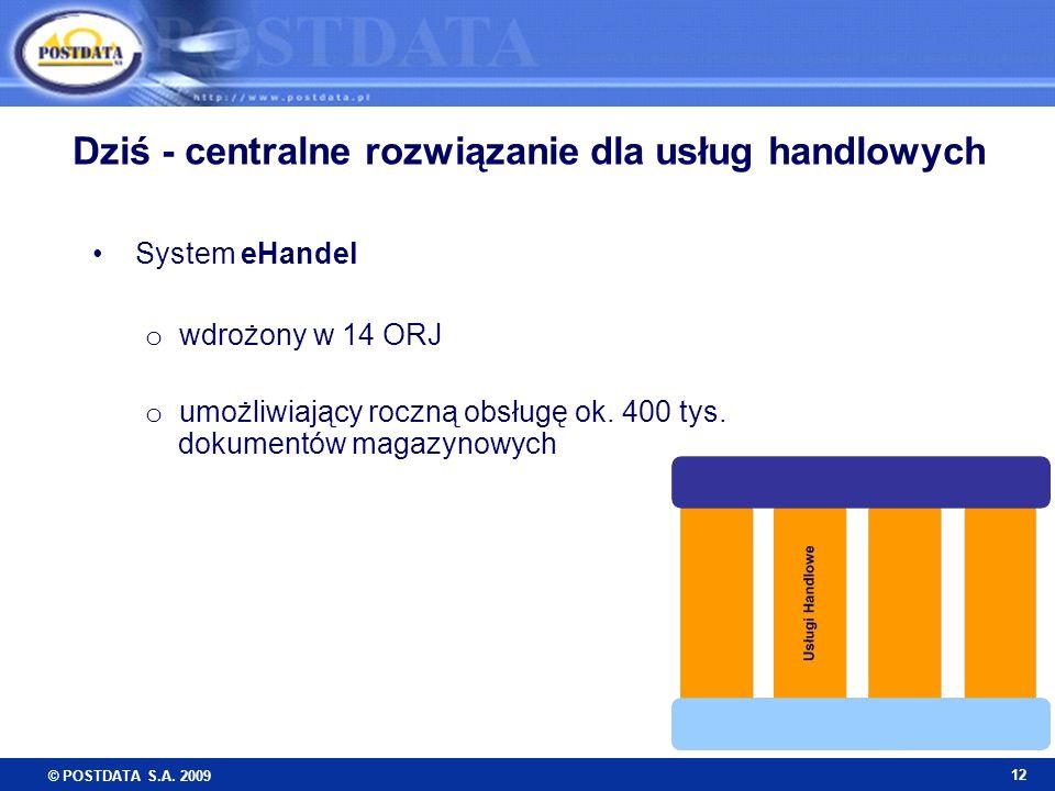© POSTDATA S.A. 2009 12 Dziś - centralne rozwiązanie dla usług handlowych System eHandel o wdrożony w 14 ORJ o umożliwiający roczną obsługę ok. 400 ty