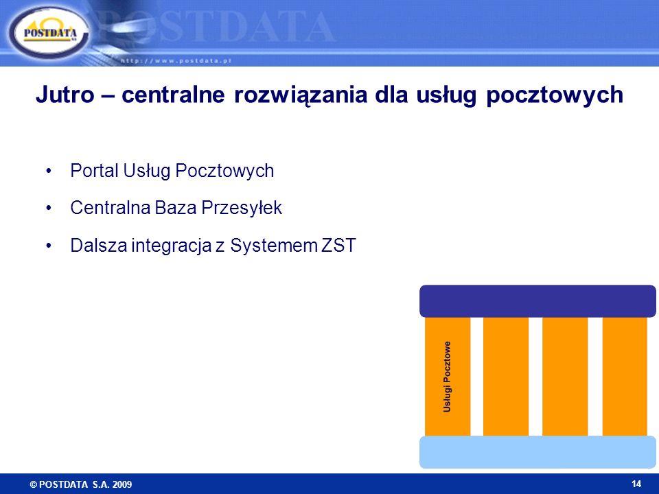 © POSTDATA S.A. 2009 14 Jutro – centralne rozwiązania dla usług pocztowych Portal Usług Pocztowych Centralna Baza Przesyłek Dalsza integracja z System