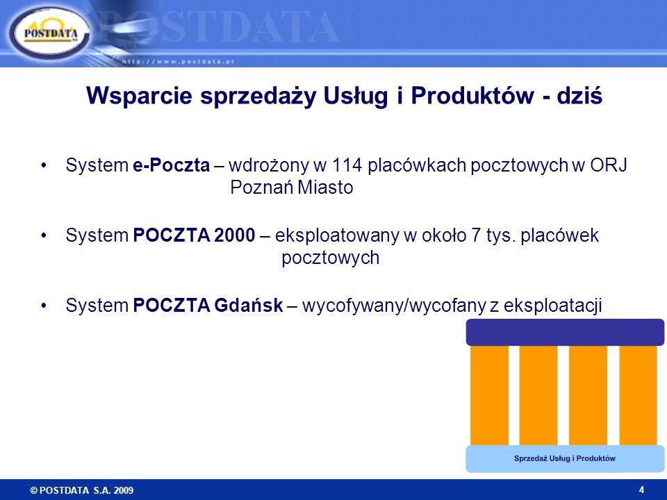 © POSTDATA S.A. 2009 4 Wsparcie sprzedaży Usług i Produktów - dziś System e-Poczta – wdrożony w 114 placówkach pocztowych w ORJ Poznań Miasto System P