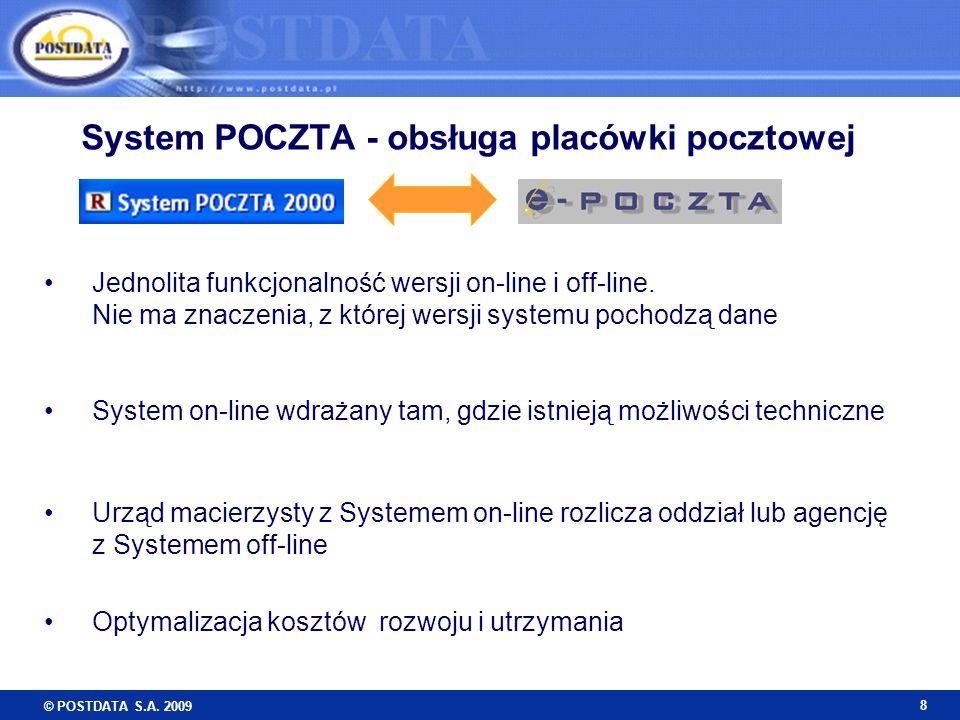 © POSTDATA S.A. 2009 8 Jednolita funkcjonalność wersji on-line i off-line. Nie ma znaczenia, z której wersji systemu pochodzą dane System on-line wdra