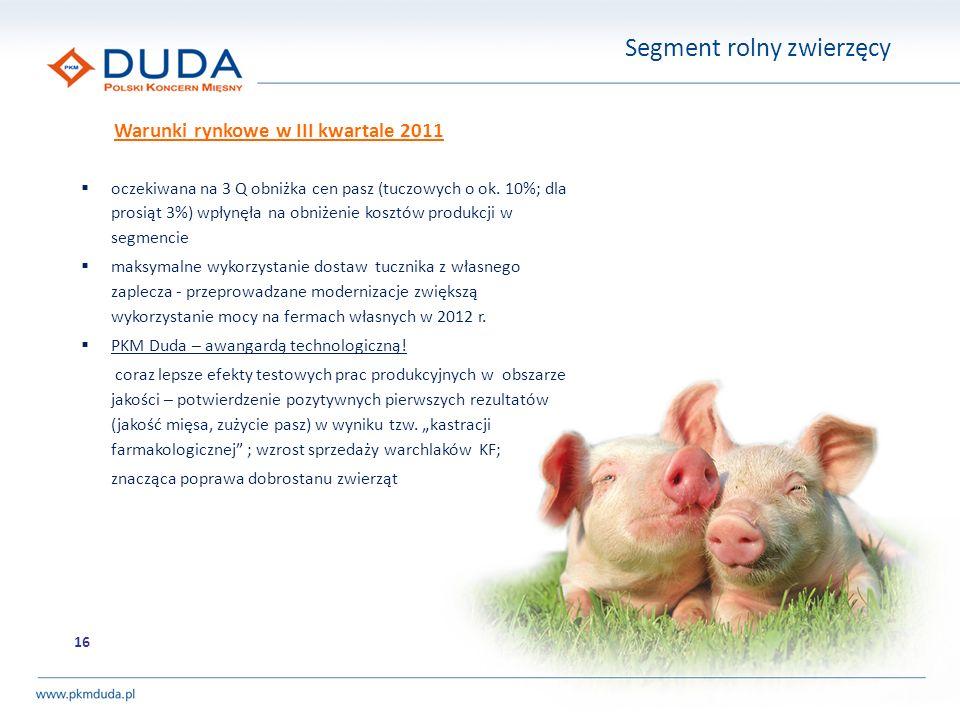 Segment rolny zwierzęcy Warunki rynkowe w III kwartale 2011 16 oczekiwana na 3 Q obniżka cen pasz (tuczowych o ok. 10%; dla prosiąt 3%) wpłynęła na ob